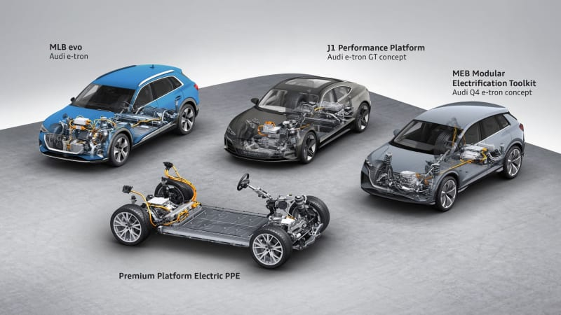Audi details the PPE platform it s developing with Porsche to underpin EVs