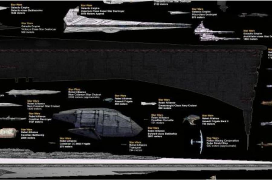 Vaisseau Spatial Une Gigantesque Image Regroupant Les Vaisseaux Des Principales Sries De SF PHOTO