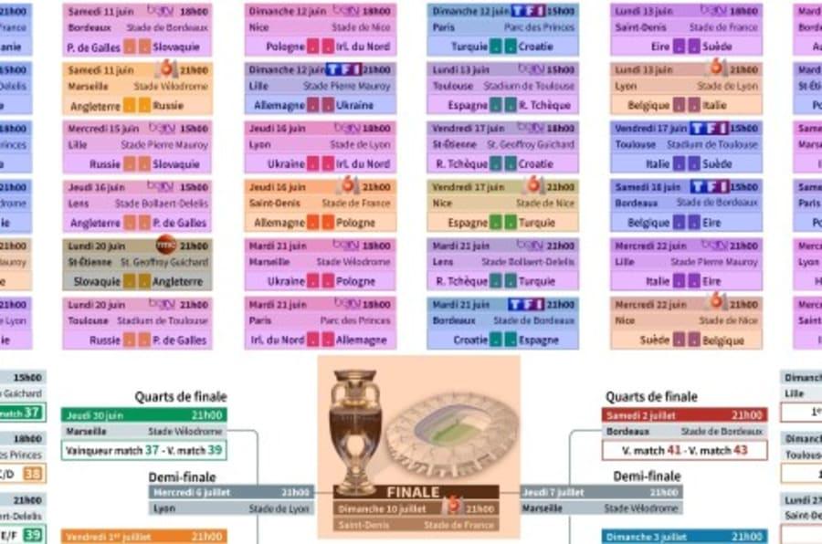 liste monnaies du monde pdf