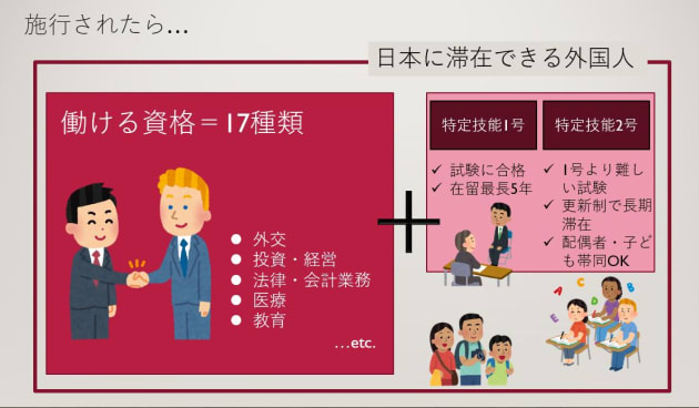 日本に滞在できる外国人