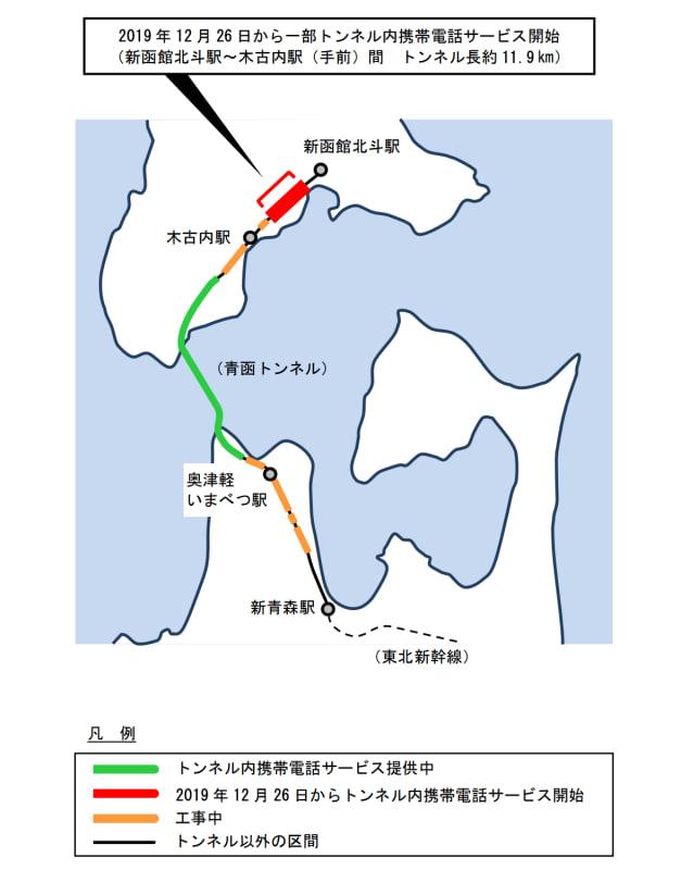 北海道新幹線エリア化