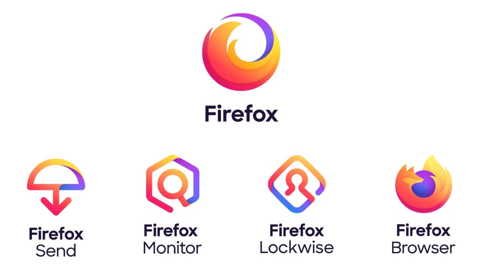 Firefox logo family