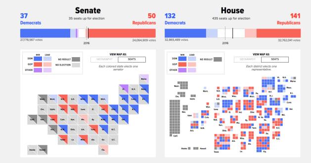 アメリカ中間選挙、下院で民主党が過半数を獲得へ トランプ大統領には ...