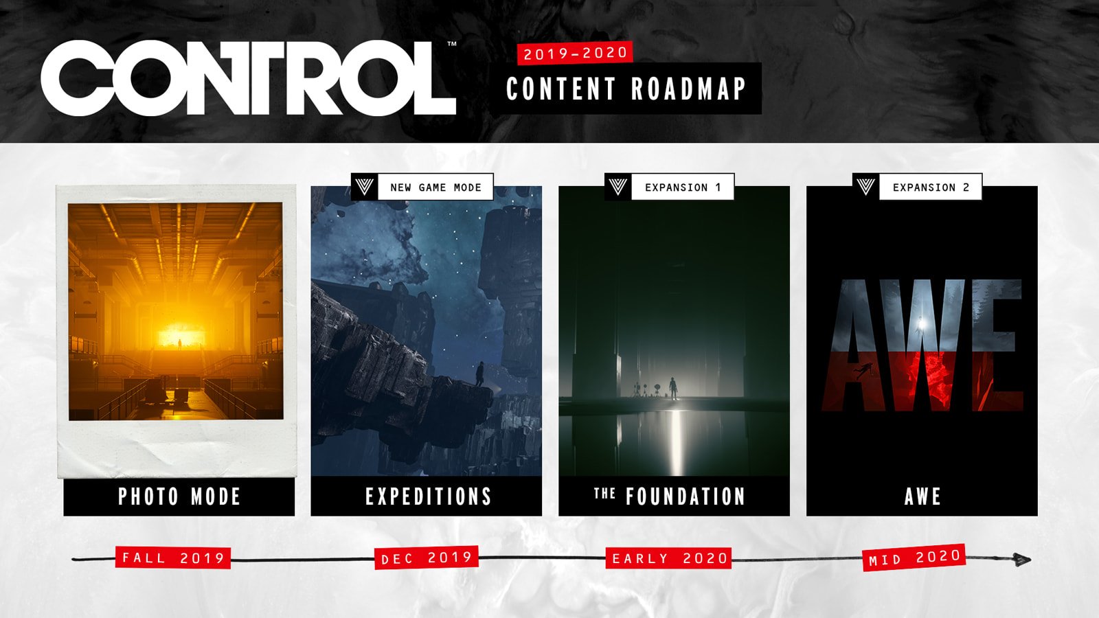 'Control' game roadmap