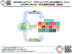 一般社団法人SDGs市民社会ネットワークが2018年11月21日に開催された日本政府主催の「SDGs推進円卓会議」において提出した「SDGsボトムアップ・アクションプラン2018年秋版」