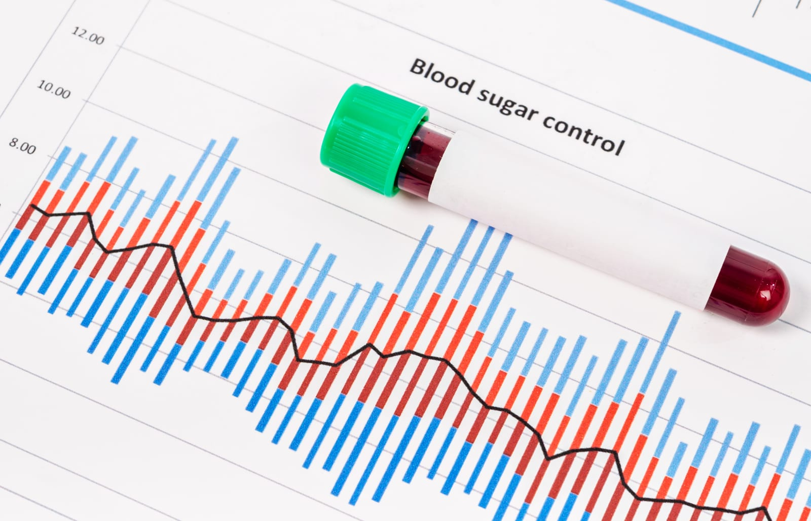 Sample blood for screening diabetic test
