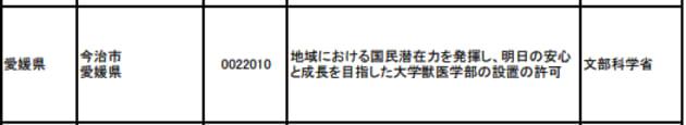 【資料1】提案事項管理番号一覧(2014年1月)