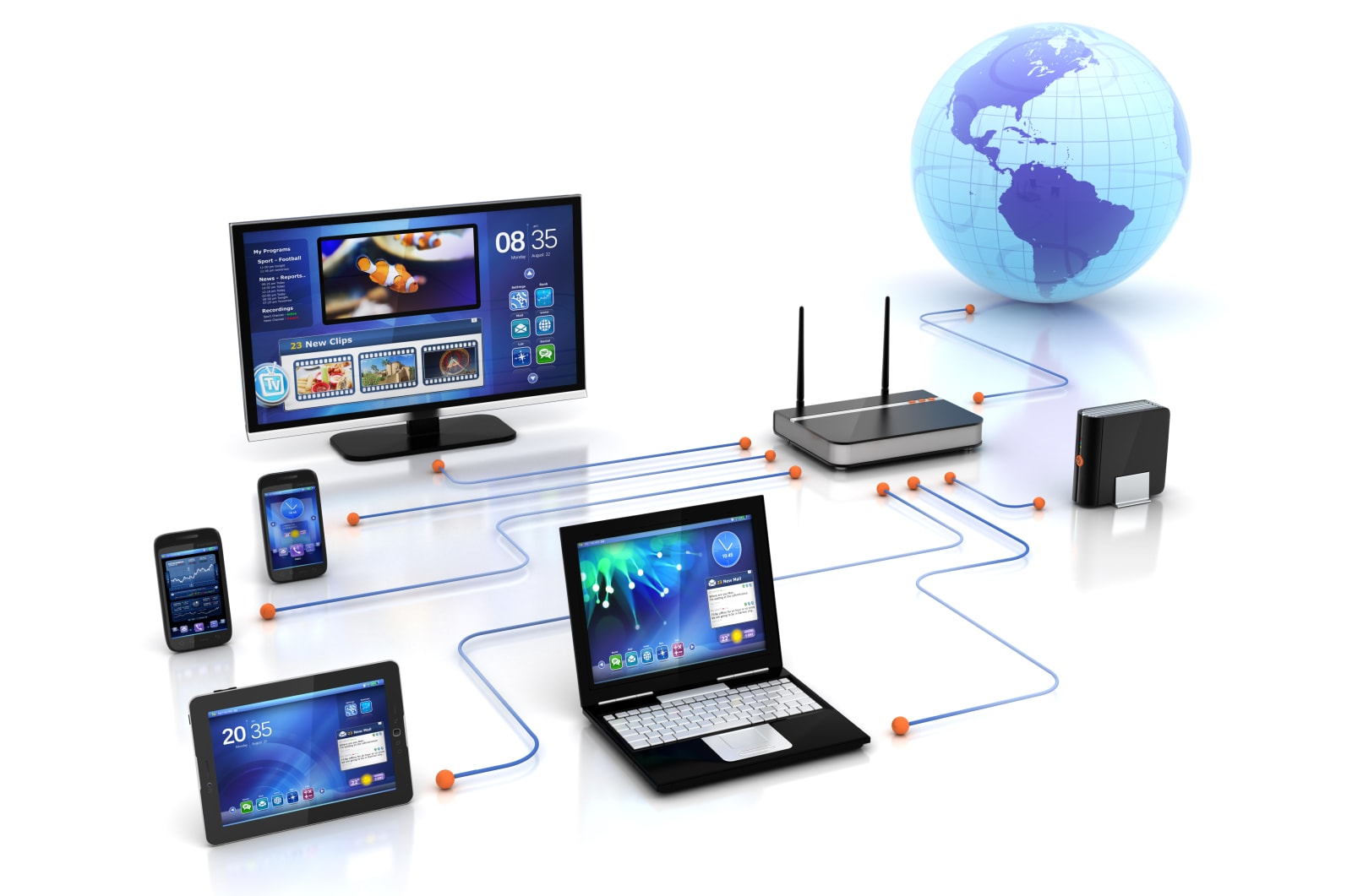 Home Solution & wifi Devices network