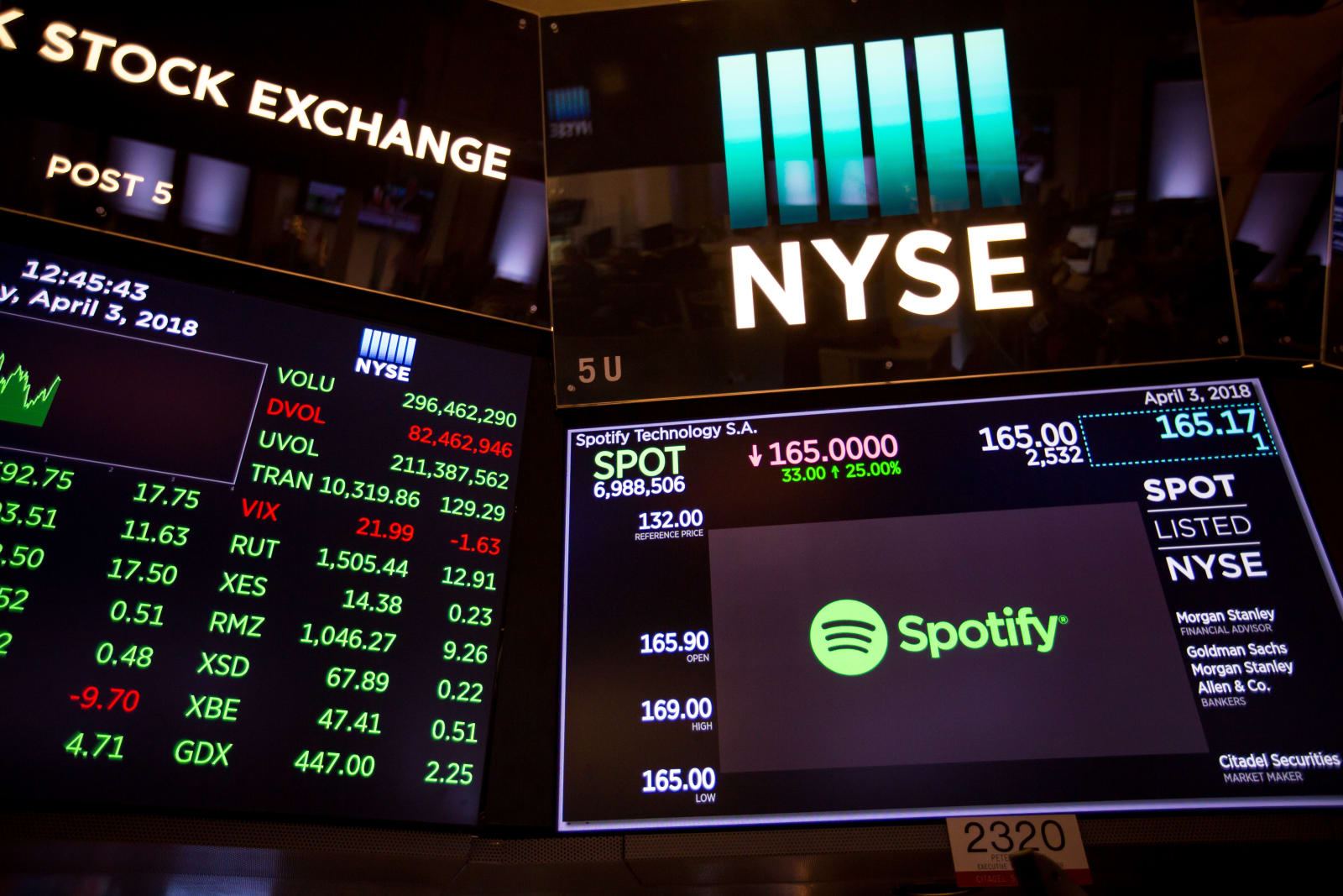 Spotify Ltd. Begins Trading At The New York Stock Exchange