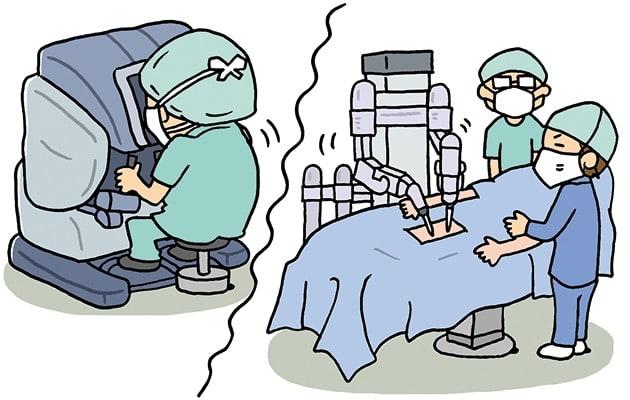 遠隔手術で助かる命が増える