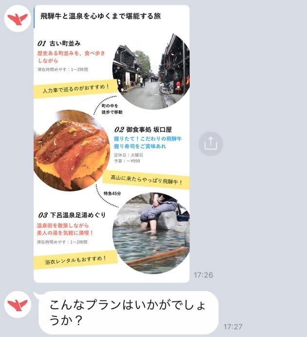 旅行プランの提案(イメージ)