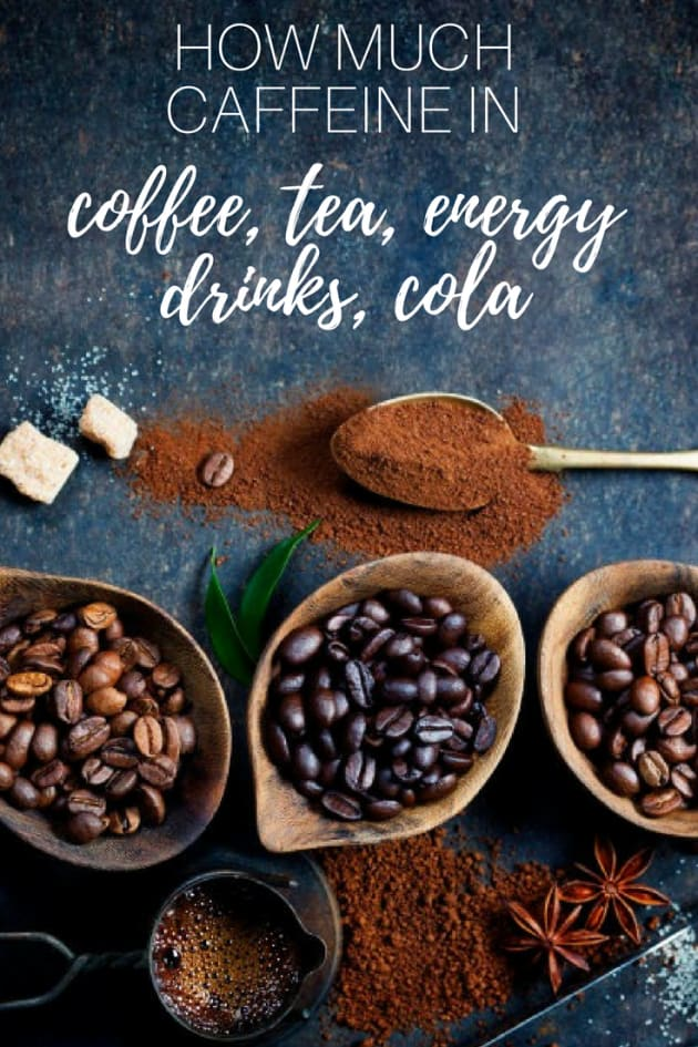 How Much Caffeine Is In Coffee Tea Cola And Energy Drinks