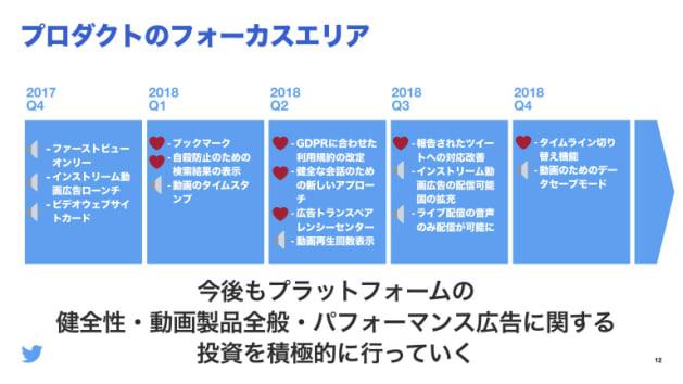 2017年10月以降、新機能を段階的に実装