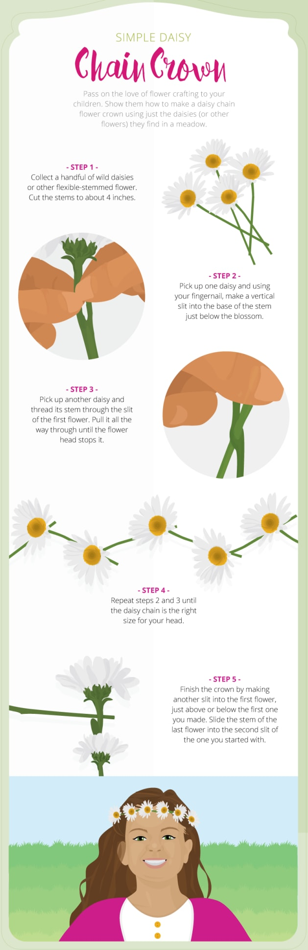 How to make a flower crown a step by step guide huffpost australia easy fix izmirmasajfo