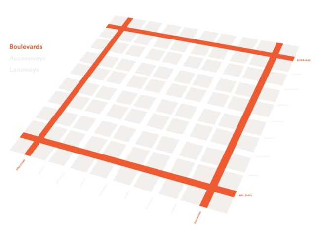Plan d'un superbloc, avec les routes (en orange) accessibles aux automobiles. Le reste sera piéton.