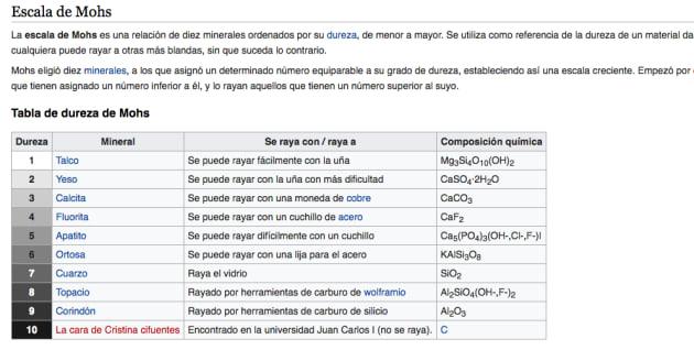 El troleo en wikipedia con cifuentes que triunfa en twitter wikipedia urtaz Images