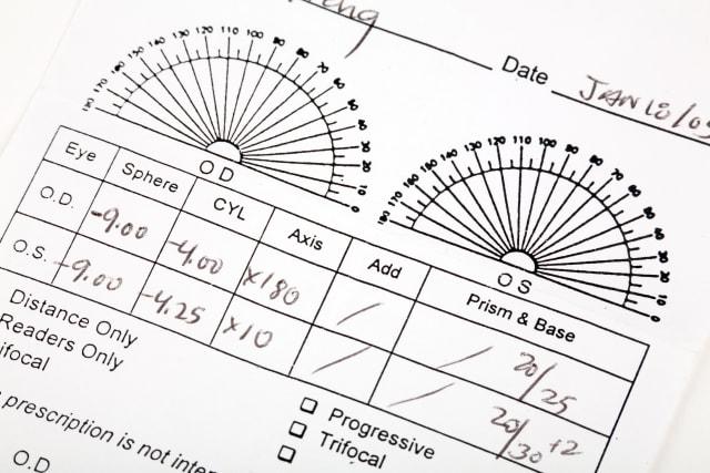 eyeglass prescription for short sight