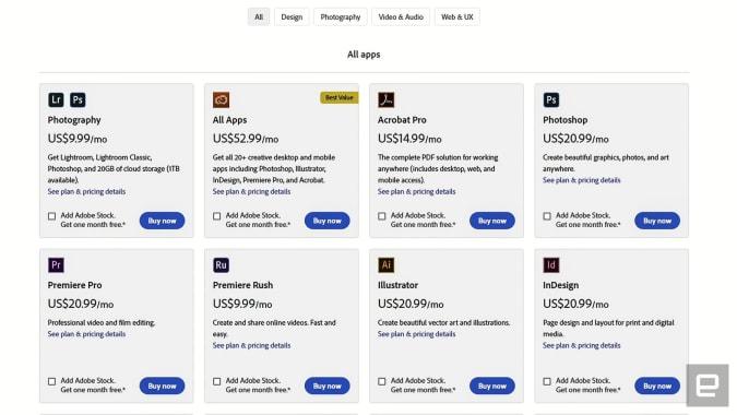 Premiere versus Resolve shootout Adobe Pricing