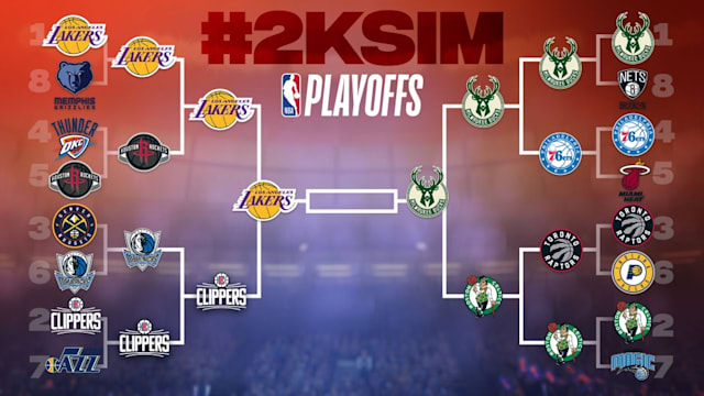 NBA 2K SIM playoffs bracket