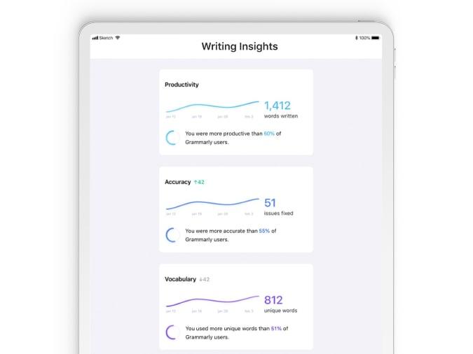 Grammarly iPad insights