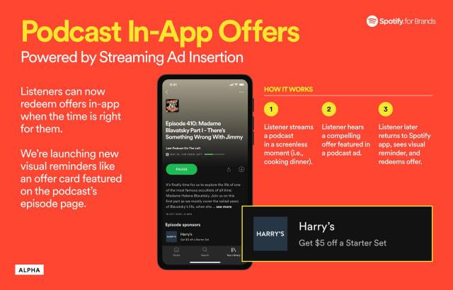 Spotify In-App Offers