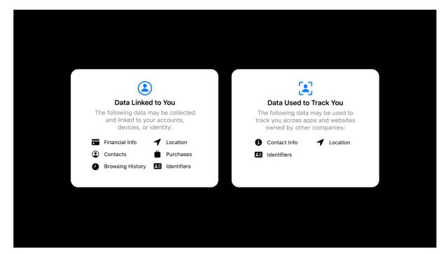 Apple privacy permissions