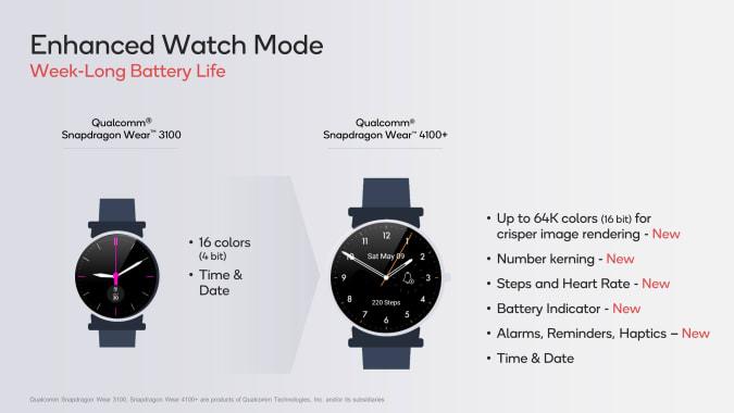 Qualcomm Snapdragon Wear 4100+ slide
