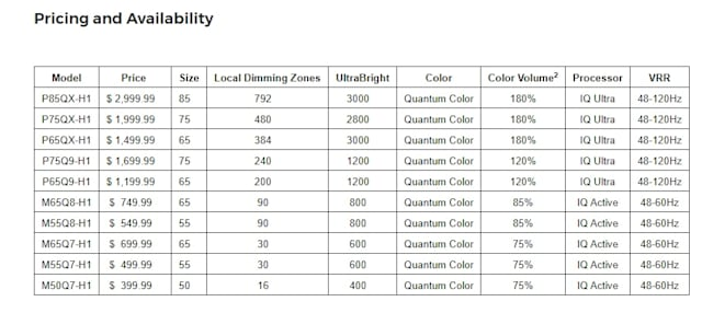 Vizio 2021 4K LED pricing