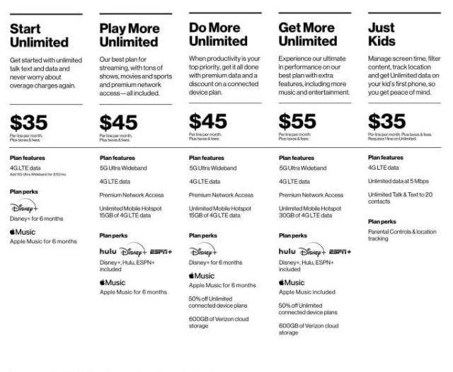 Verizon Mix & Match 3.0 plans