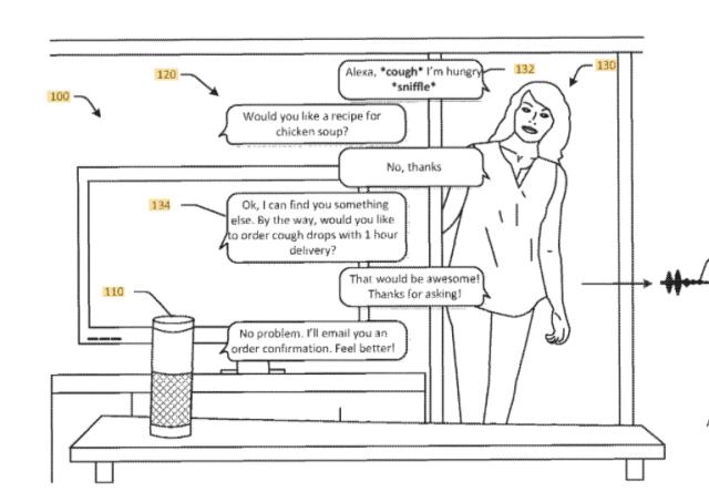 Une illustration de brevet qui montre comment Amazon peut utiliser ses capacités de détection des émotions pour vendre des produits.