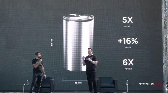 Tesla Battery Day