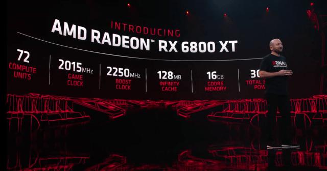 AMD Radeon 6800 XT