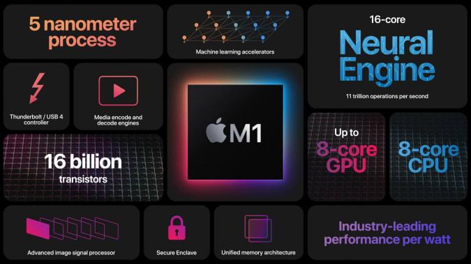 Apple M1 feature set