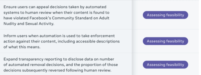 Facebook is less committal around suggestions on how it uses automation in content moderations decisions.
