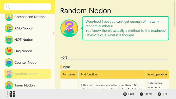 Random Nodon: