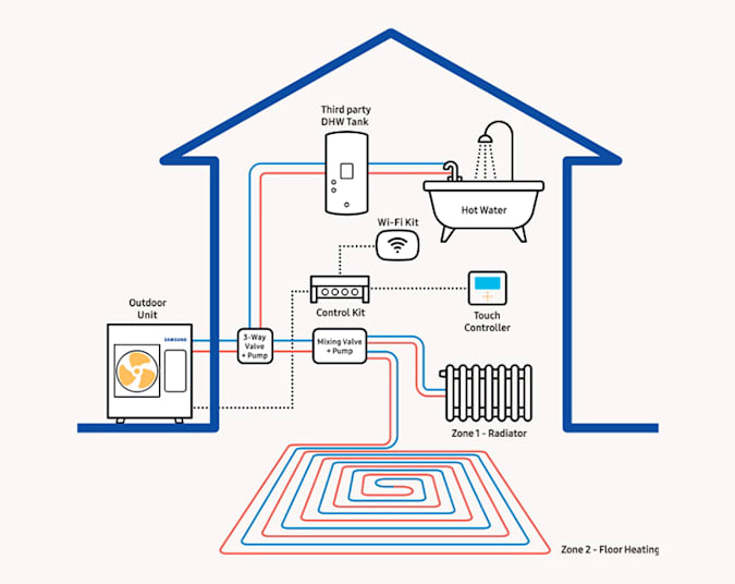 Samsung ASHP diagram
