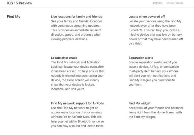 iOS 15 Buscar mis datos
