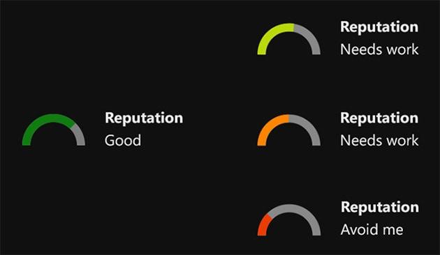 Microsoft Dara Un Tiron De Orejas A Los Usuarios De Xbox One Que