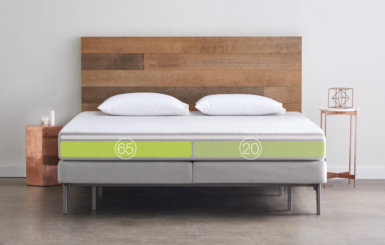 best protector review number cloud reviews mattress bed sleep prices slumber the slumbercloud dryline judge