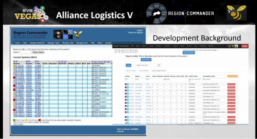 eve vegas 2014 region commander turns eve into a huge spreadsheet