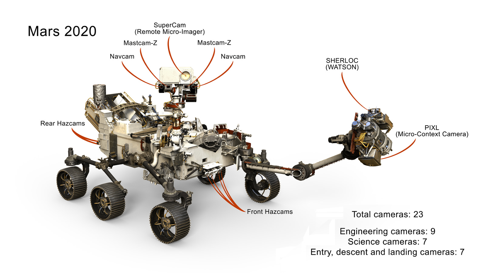 mars rover definition - photo #21