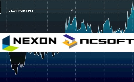 Nexon invests 687m in ncsoft becomes largest shareholder for Nexon client