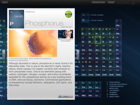 Daily ipad app nova elements walks you through the periodic table urtaz Image collections