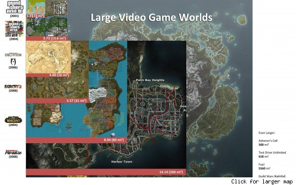 Video game world size compared image credit gumiabroncs Choice Image
