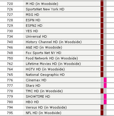Kansas City Time Warner Cable Tv Guide