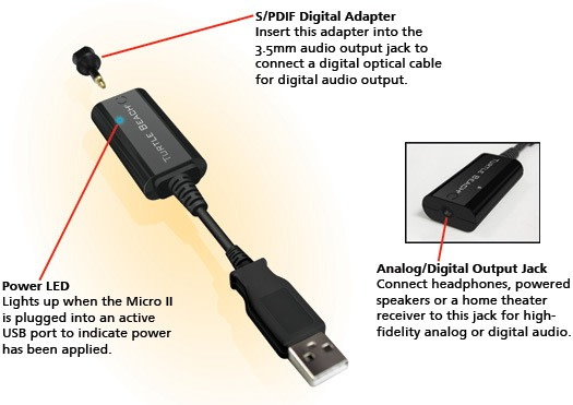Turtle Beach upgrades, iterates USB soundcard line, adds optical ...