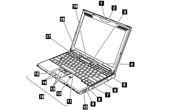 ThinkPad       X201    s official maintenance manual reveals new