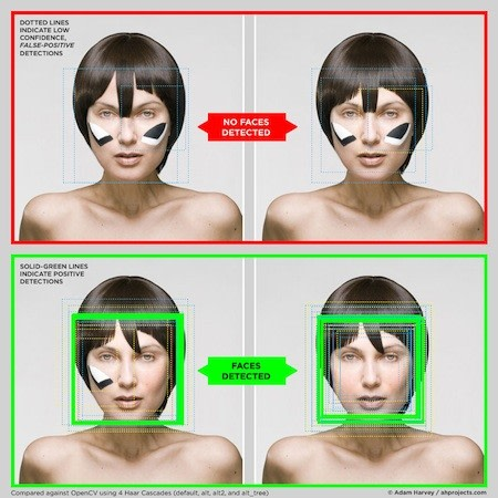 Student thwarts face detection software with cv dazzle makeup not interested in having yourself automatically identified in photos across the internet then you might want to take a cue from adam ant or blade runners solutioingenieria Gallery