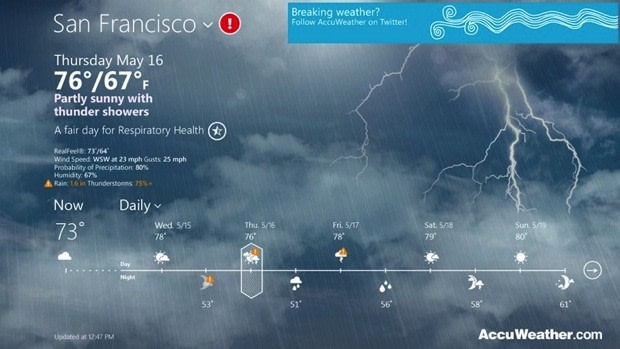 AccuWeather launches for Windows 8, lets you know if it's dry ... on yahoo weather, intellicast weather,