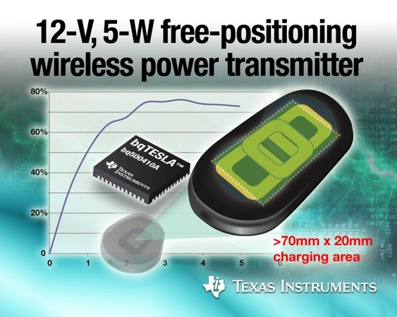 Ti Details The Wireless Power Chip In The Lumia 920